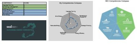 comptencies-compass